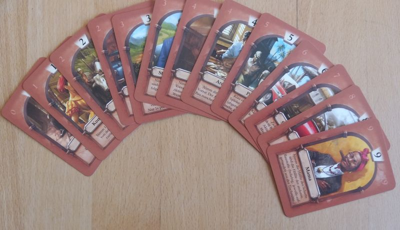 Jeder Spieler besitzt einen Kartensatz aus 13 Karten, mit denen er Aktionen durchführen kann